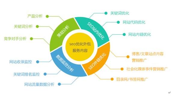 网站优化有哪些SEO策略最值得尝试.png